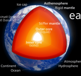Difference between Inner Core and Outer Core of the Earth