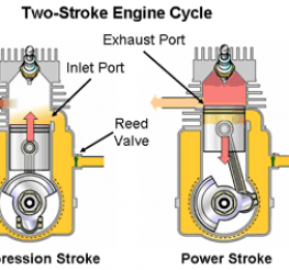 Difference between 2 Stroke and 4 Stroke Dirt Bikes