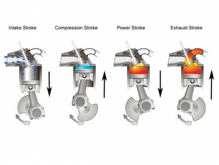 4 stroke engine's power cycle