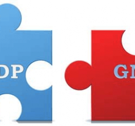 Difference between GDP and GNP