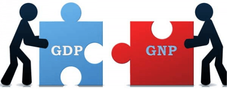 gdp and gnp illustration