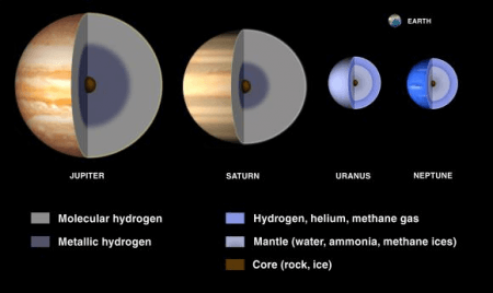 images of the jovian planets