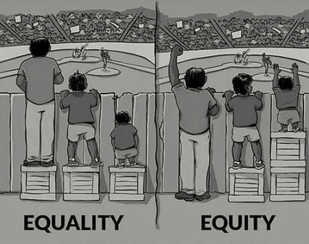 picture comparing equality and equity
