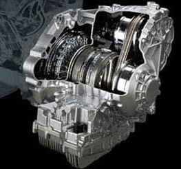 Difference between a CVT and an Automatic Transmission