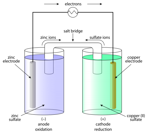 voltaic or galvanic cell
