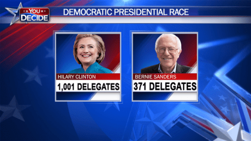 Democratic presidential primaries