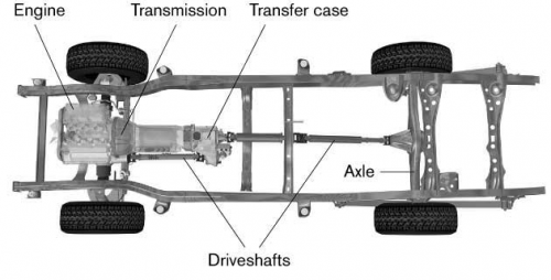 4WD layout