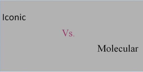 Difference between Ionic and Molecular Compound