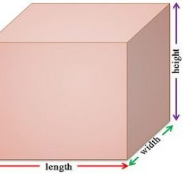 Difference Between Length and Width